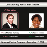 Constituency #10: Smith's North