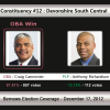 Constituency #12: Devonshire South Central