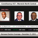 Constituency #27: Warwick North Central