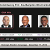 Constituency #31: Southampton West Central