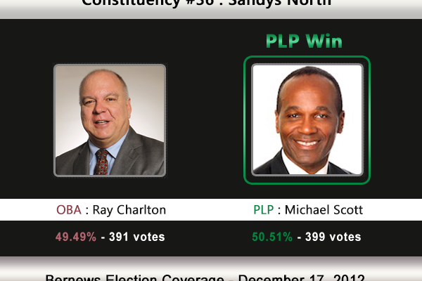 Constituency #36: Sandys North