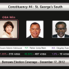 Constituency #4: St. George's South