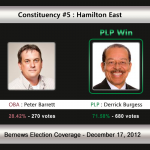 Constituency #5: Hamilton East