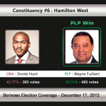 Constituency #6: Hamilton West