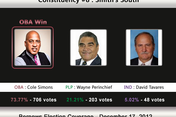 Constituency #8: Smiths South